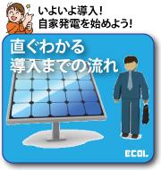 産業用太陽光発電導入までの流れ